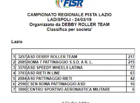 Campionato Regionale Pista 2019 Ladispoli
